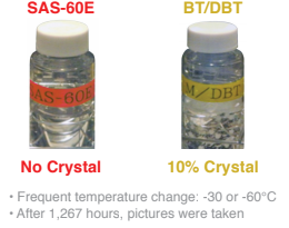 Capacitor Fluid SAS-60E Crystallization